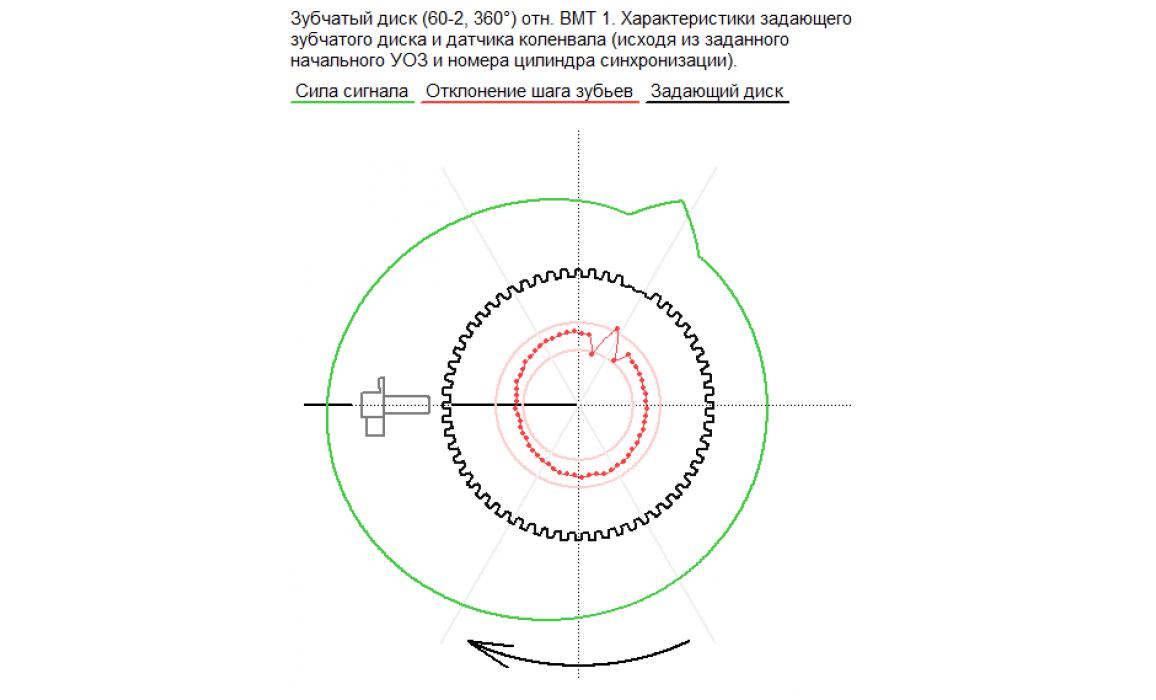 Поврежден задающий диск - Выходное напряжение - ВАЗ - Lada Granta 2011- : Image 1