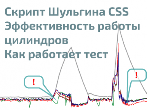 The CSS script by Andrey Shulgin Cylinders efficiency