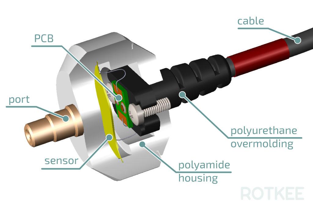 PDS pressure drop sensor design