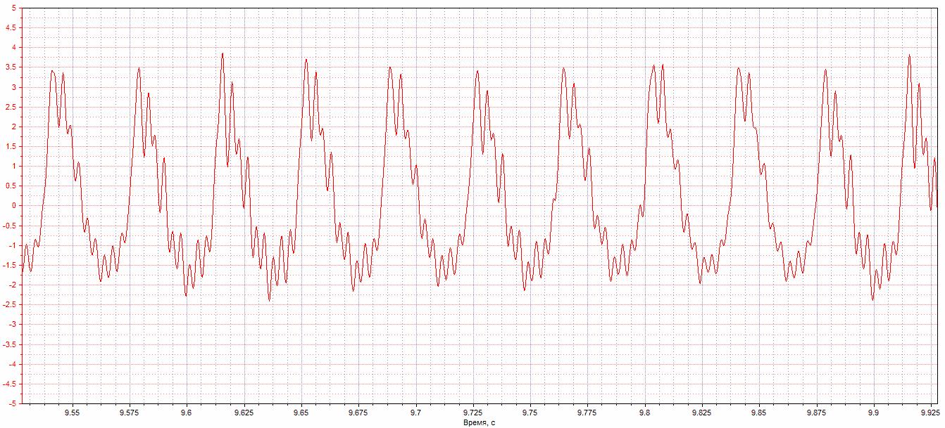 осциллограмма датчика разрежения PDS во впускном коллекторе