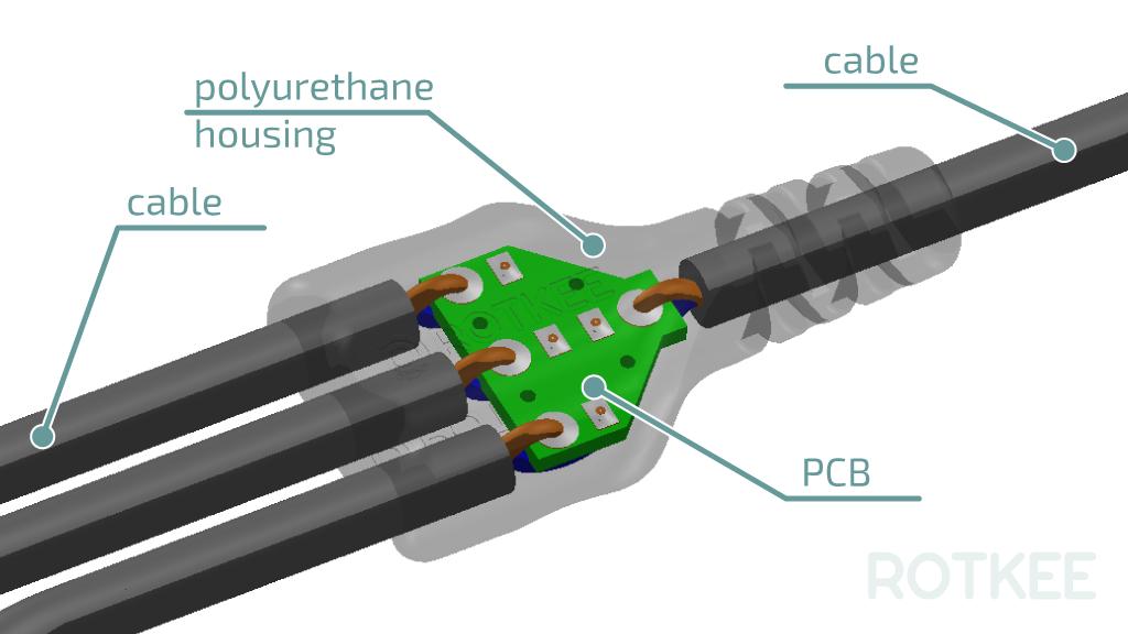 Lx6 sensor cable joint construction