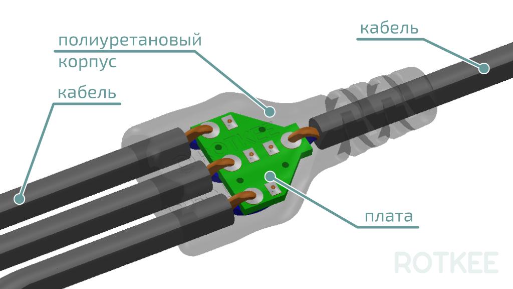 датчик Lx6 конструкция разветвления кабелей