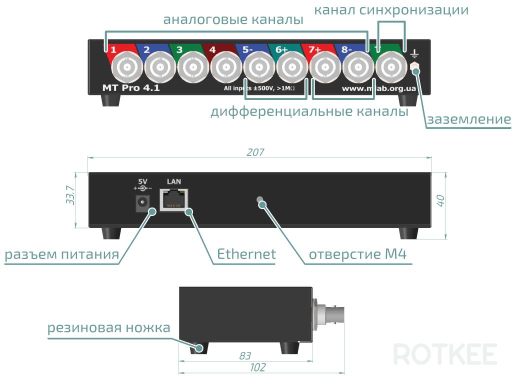 конструкция автомобильного осциллографа мотор-тестера MT Pro 4.1