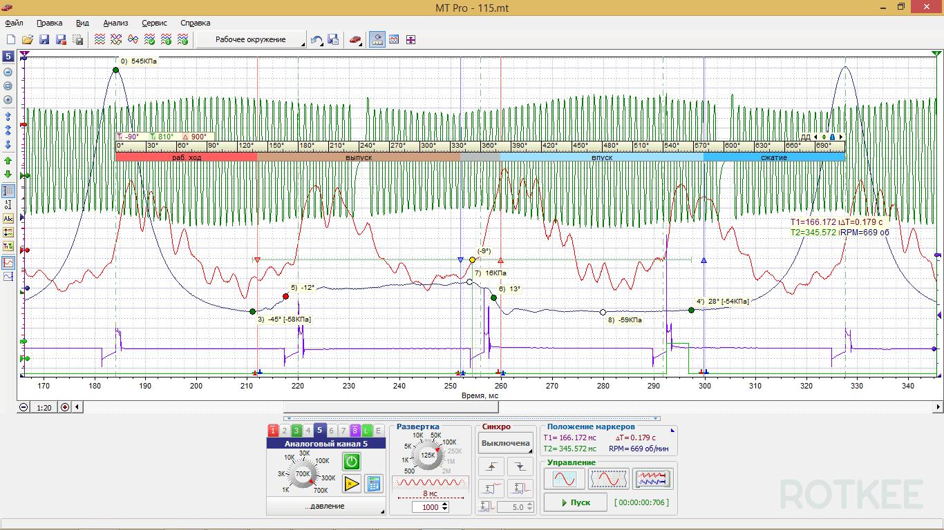 окно осциллографа MT Pro 4.1 скриншот 3