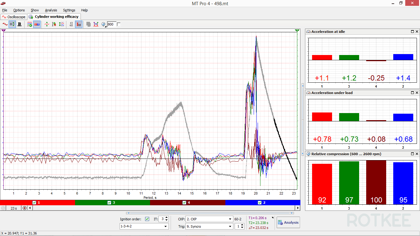 MT Pro 4.1 cylinders efficiency test screenshot 1