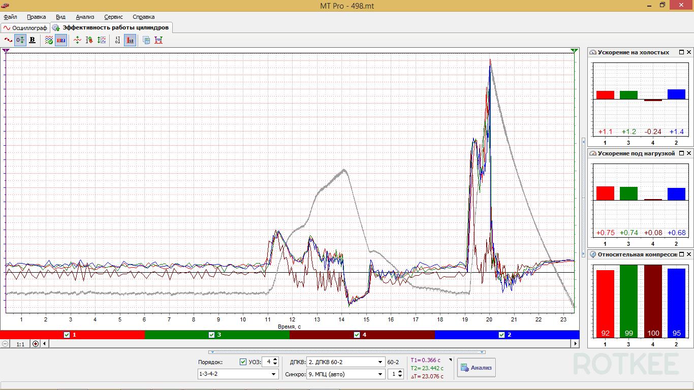 окно эффективность работы цилиндров MT Pro 4.1 скриншот 1