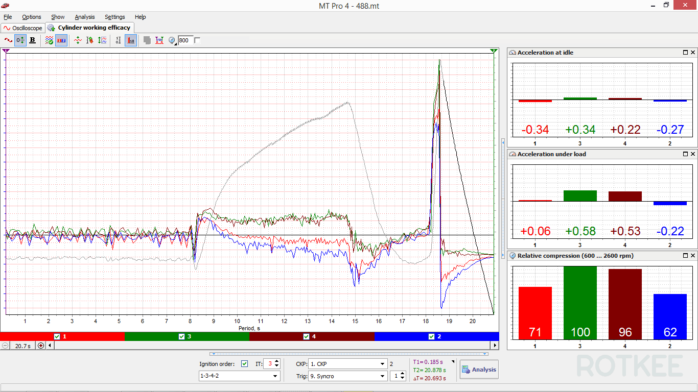 MT Pro 4.1 cylinders efficiency test screenshot 2