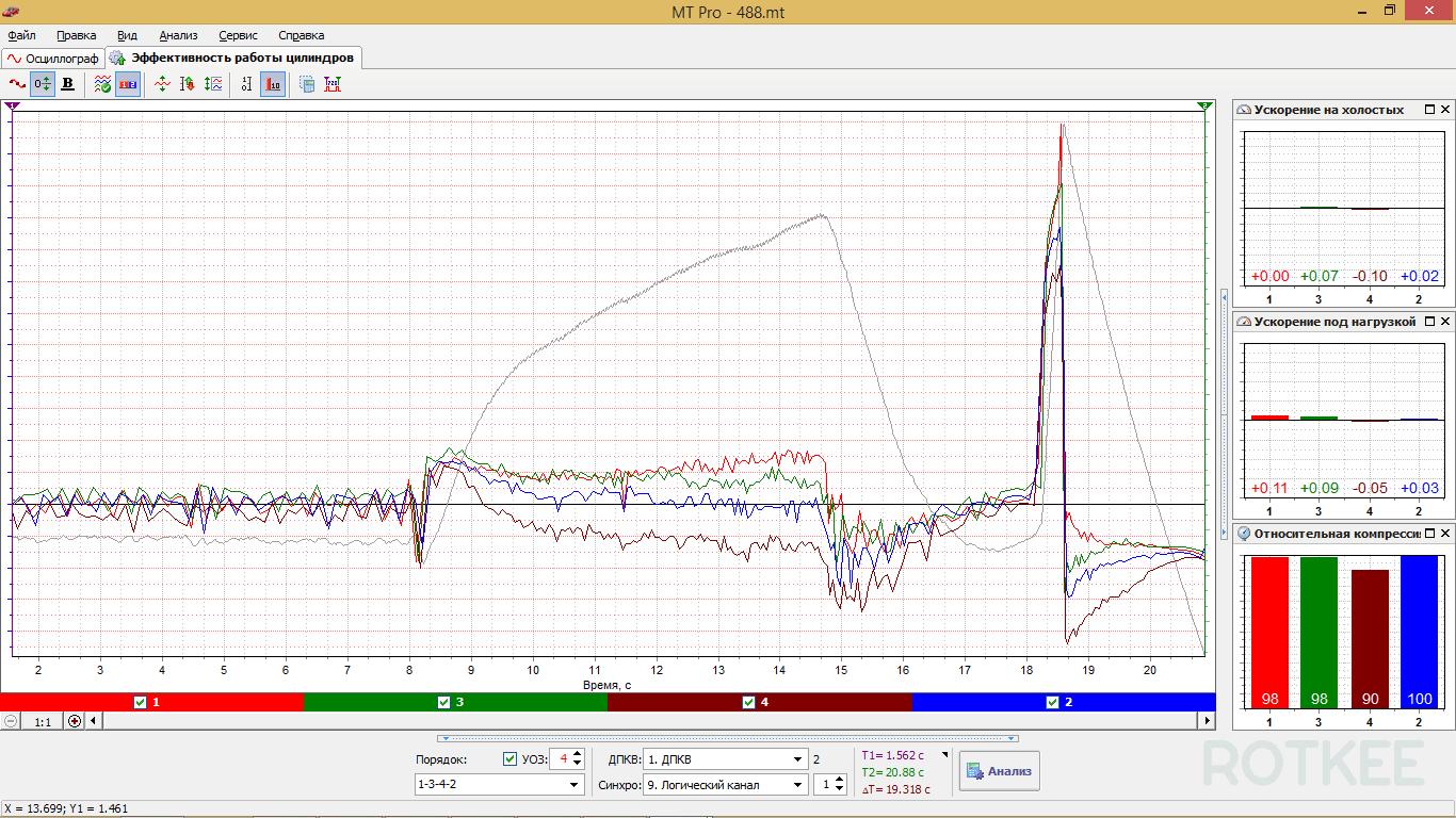 окно эффективность работы цилиндров MT Pro 4.1 скриншот 2