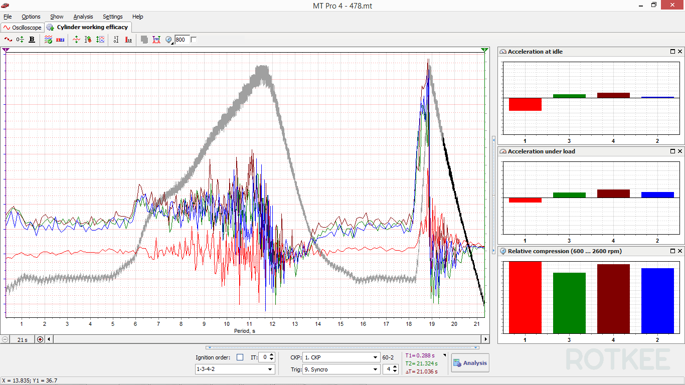 MT Pro 4.1 cylinders efficiency test screenshot 3