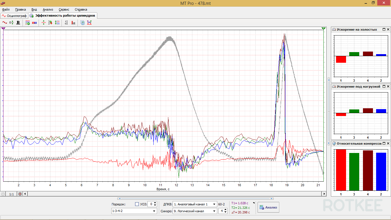 окно эффективность работы цилиндров MT Pro 4.1 скриншот 3