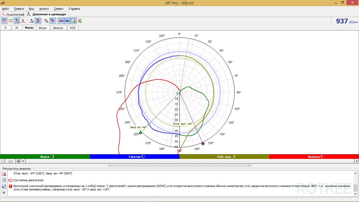 окно давление в цилиндре MT Pro 4.1 скриншот 1