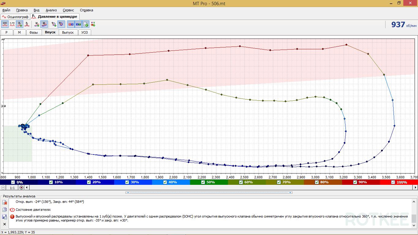 окно давление в цилиндре MT Pro 4.1 скриншот 2