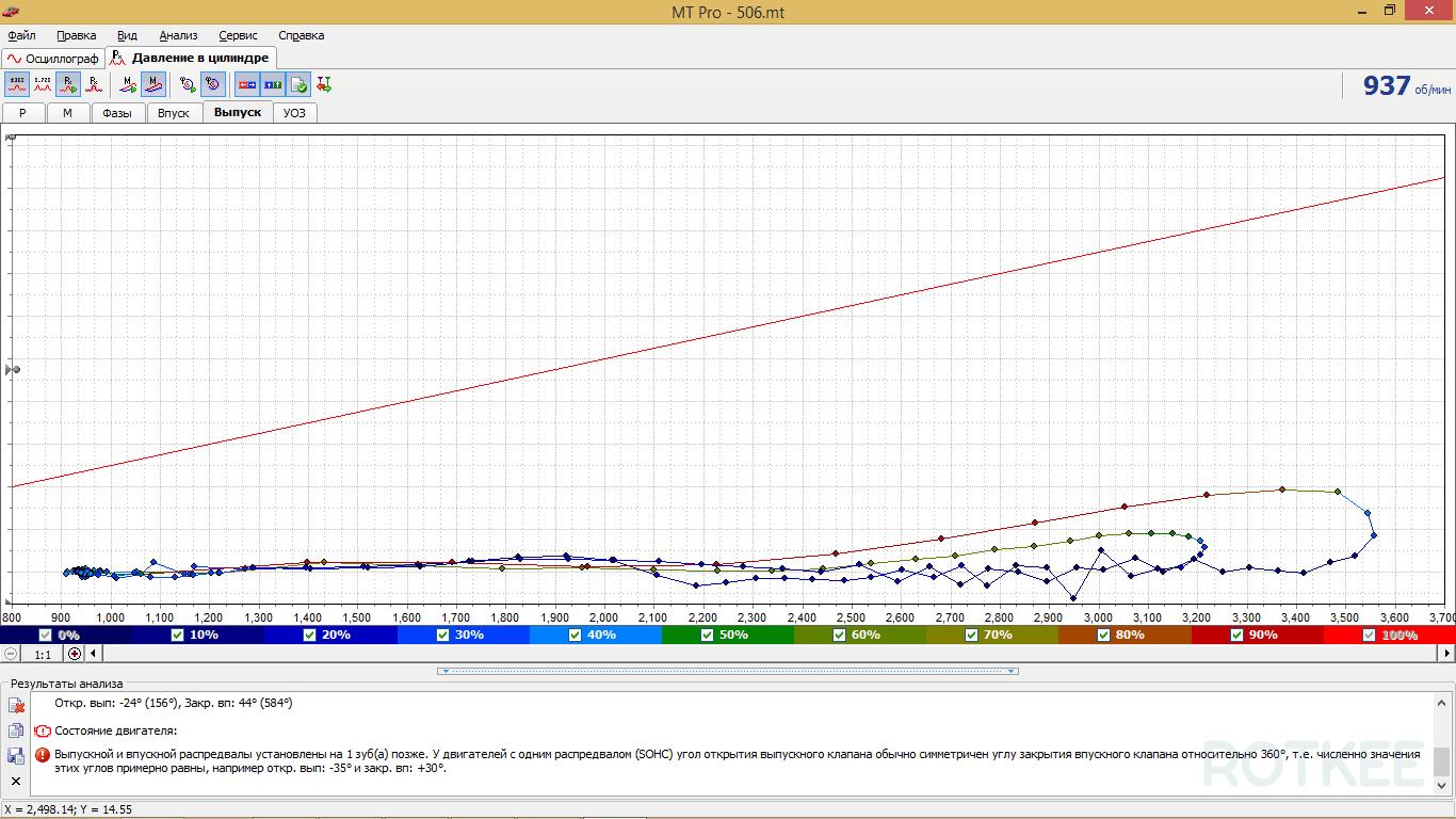 окно давление в цилиндре MT Pro 4.1 скриншот 3