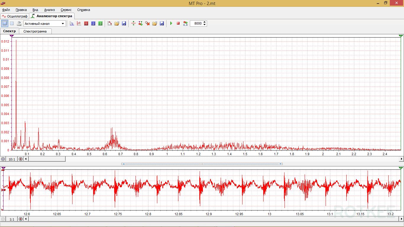 окно теста электрооборудования MT Pro 4.1 скриншот 1