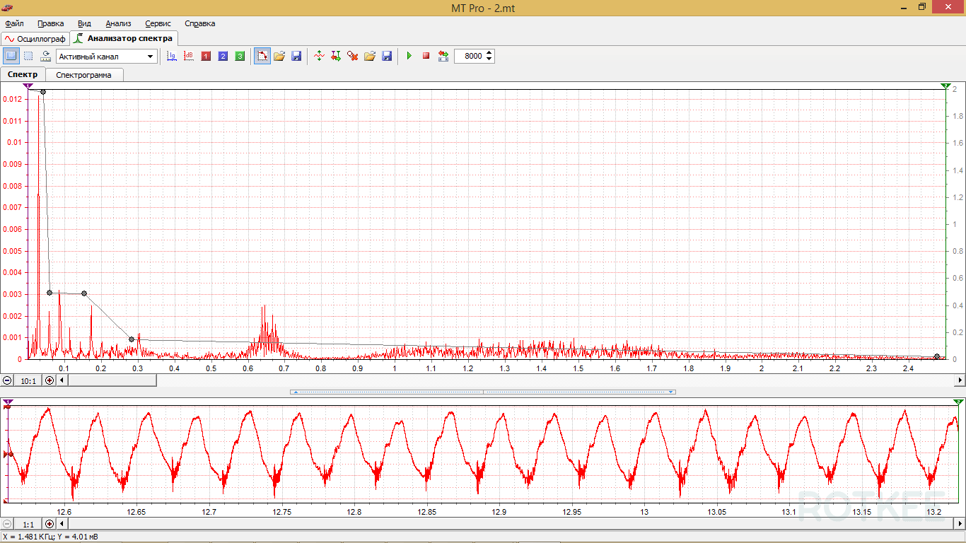 окно теста электрооборудования MT Pro 4.1 скриншот 2
