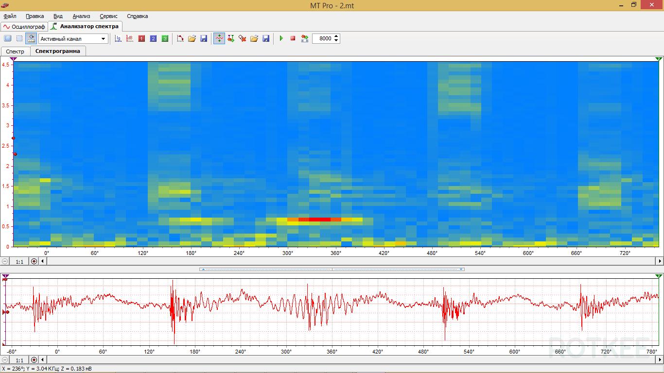 окно теста электрооборудования MT Pro 4.1 скриншот 3