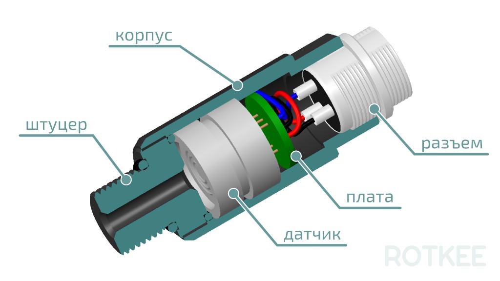 конструкция датчика давления PS16