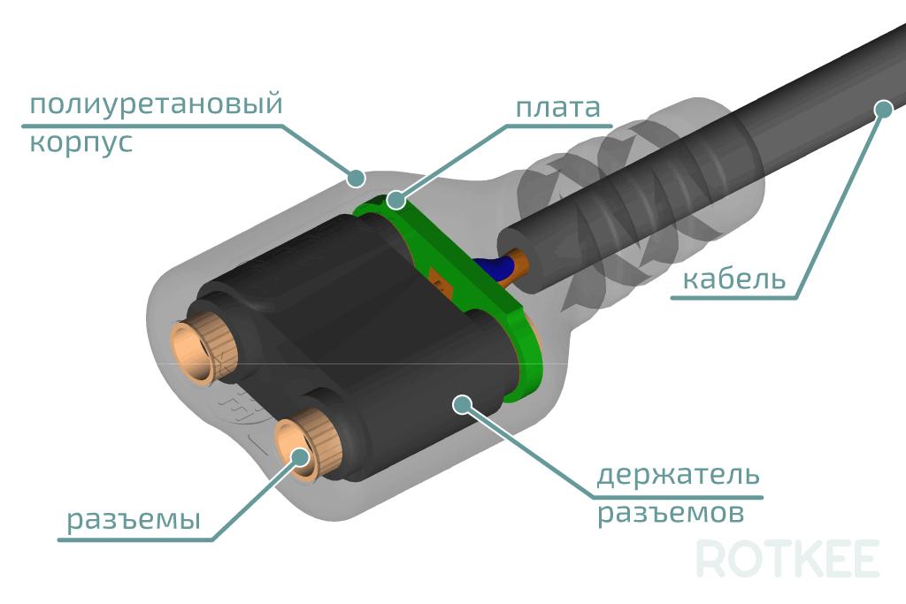 измерительный щупTL-mix4 конструкция разъемов