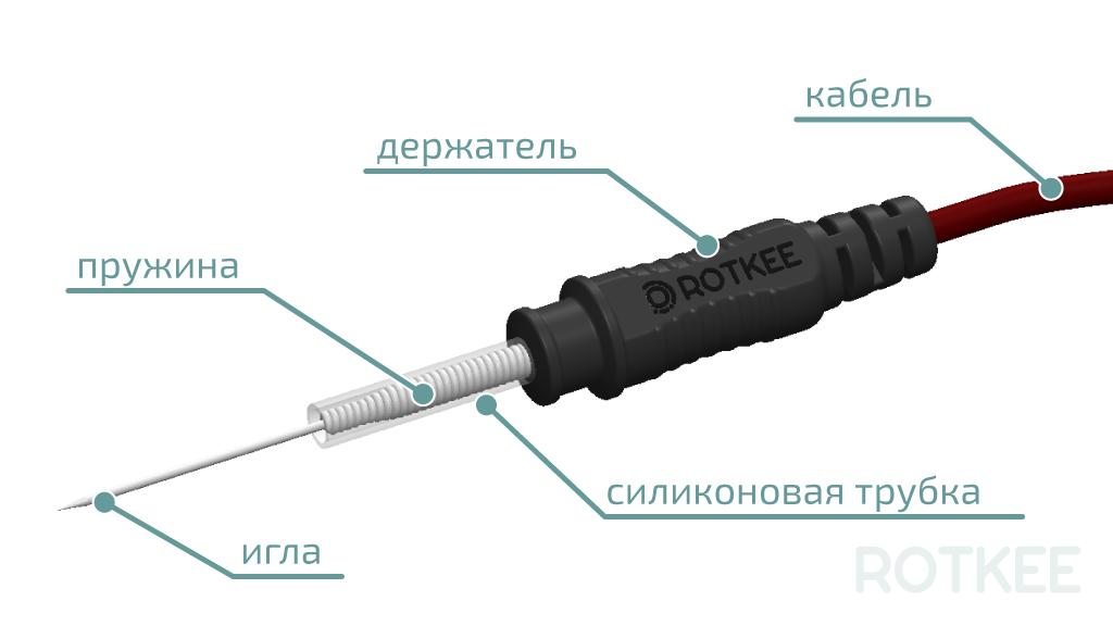 TL-mix6 конструкция гибкой иглы