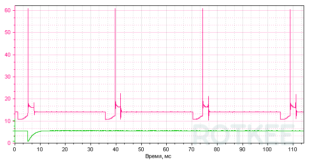 Oscillogram of the individual ignition system primary voltage