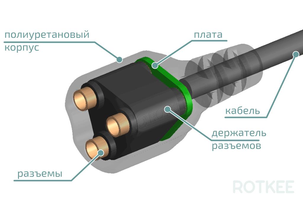 измерительный щупTL-mix6 конструкция разъемов