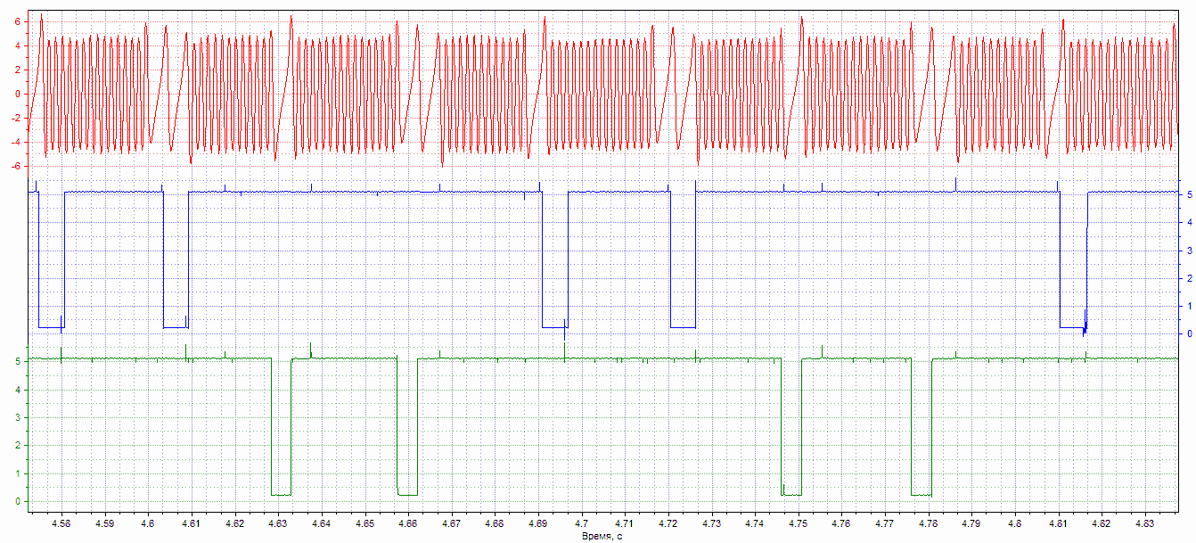 CKPS&CMPS waveform at idling by TL-mlp test lead